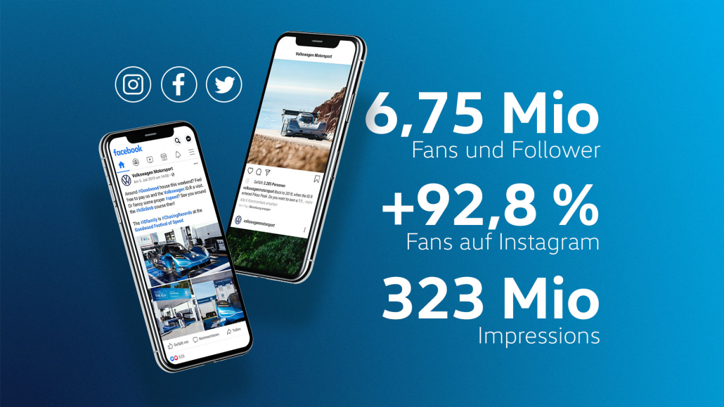 Volkswagen Motorsport: Social-Media-Kampagne